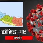 नेपालमा एकैदिन थपिए ५ हजार ८ सय कोरोना संक्रमित : हालसम्मकै उच्च